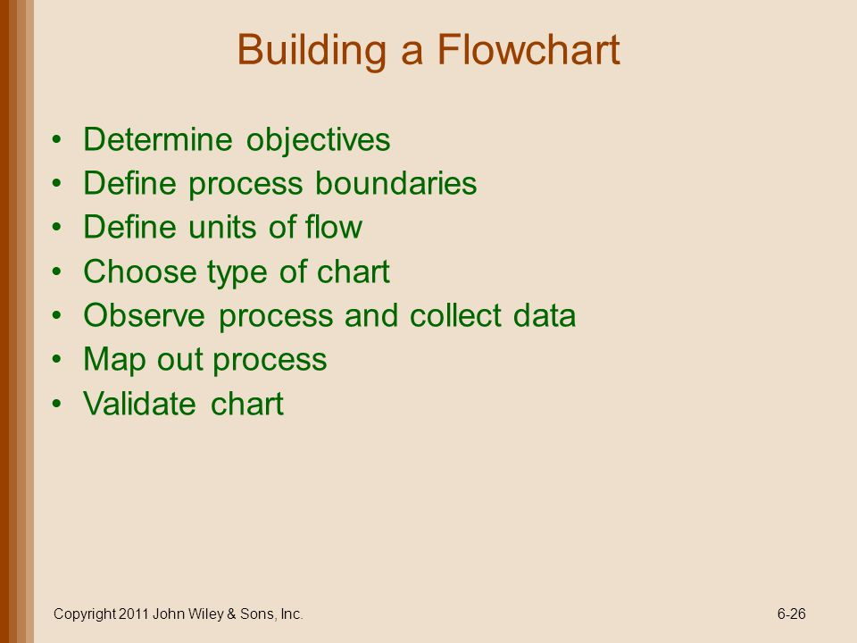 Building a Flowchart Determine objectives Define process boundaries Define units of flow Choose type of chart Observe process and collect data Map out
