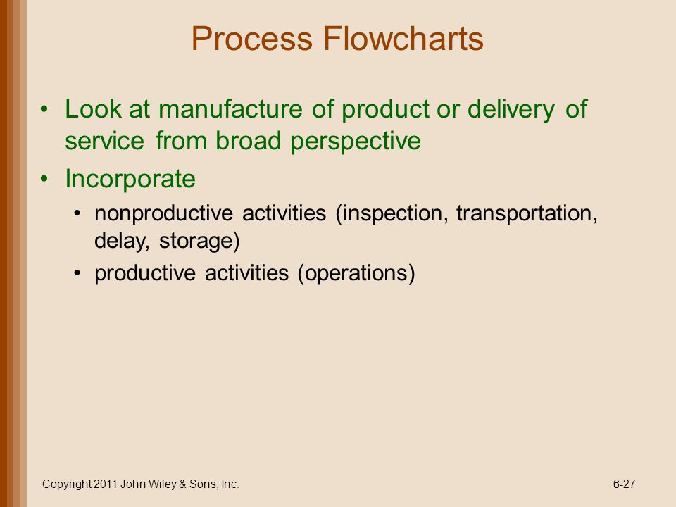Process Flowcharts Look at manufacture of product or delivery of service from broad perspective Incorporate nonproductive activities (inspection, tran