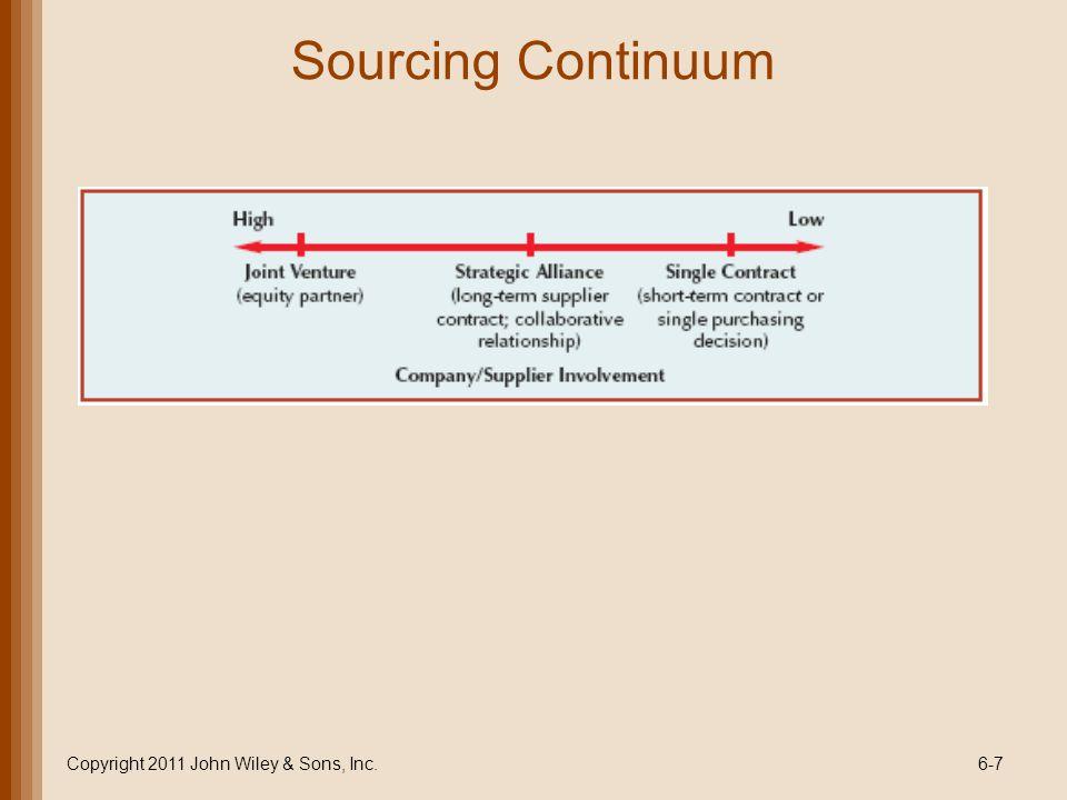 Product-Process Matrix Copyright 2011 John Wiley & Sons, Inc.6-8