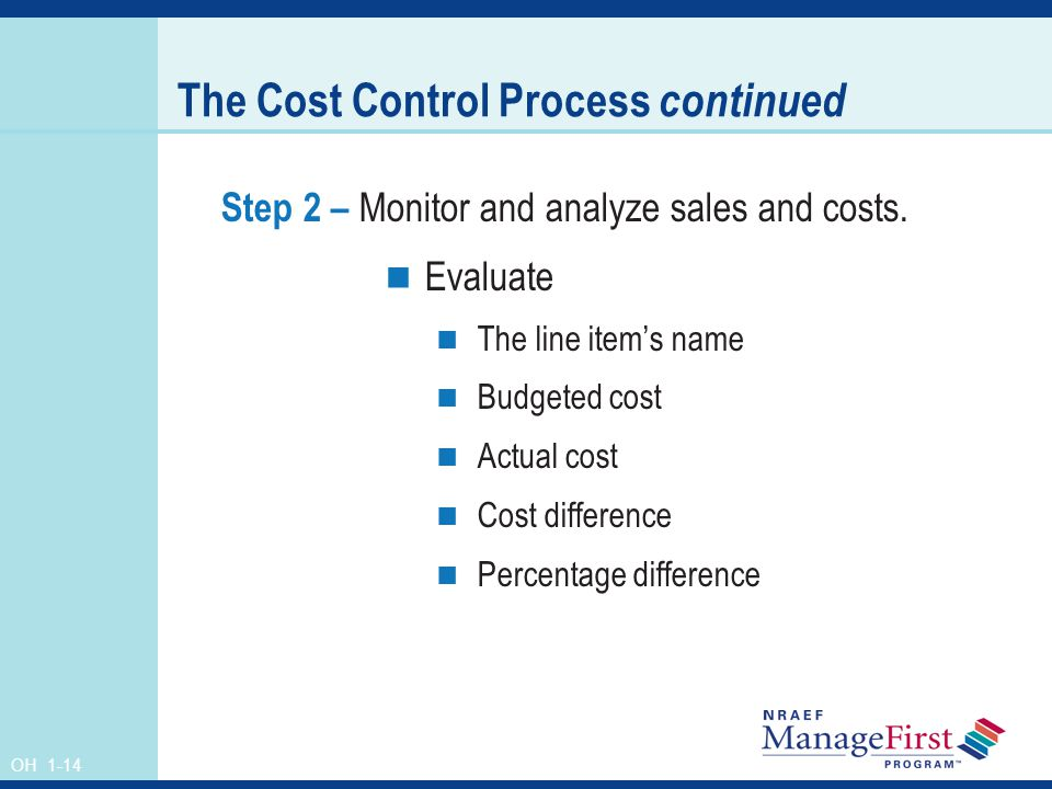 OH 1-14 The Cost Control Process continued Step 2 – Monitor and analyze sales and costs. Evaluate The line items name Budgeted cost Actual cost Cost d
