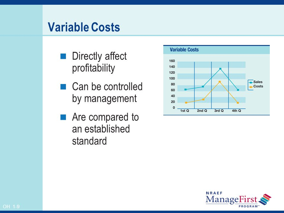 OH 1-9 Variable Costs Directly affect profitability Can be controlled by management Are compared to an established standard