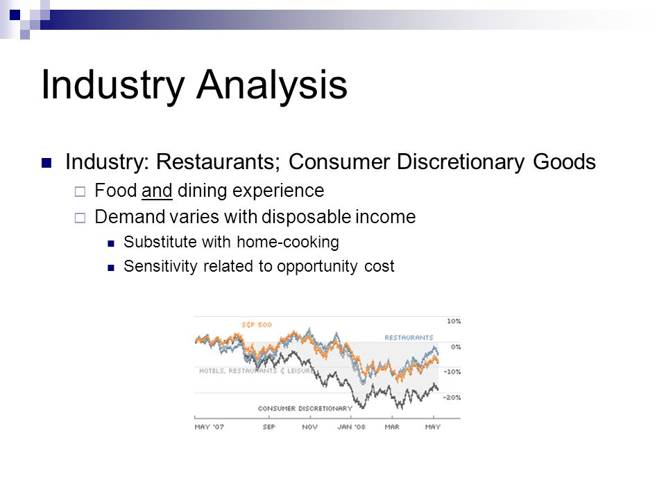 Industry Analysis Industry: Restaurants; Consumer Discretionary Goods Food and dining experience Demand varies with disposable income Substitute with home-cooking Sensitivity related to opportunity cost