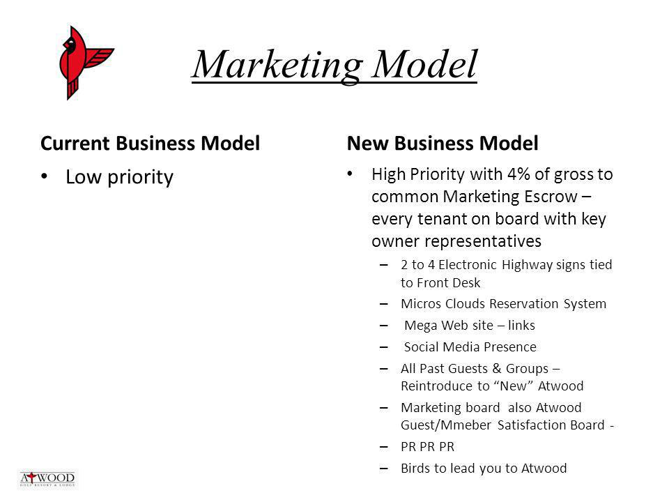 Marketing Model Current Business Model Low priority New Business Model High Priority with 4% of gross to common Marketing Escrow – every tenant on board with key owner representatives – 2 to 4 Electronic Highway signs tied to Front Desk – Micros Clouds Reservation System – Mega Web site – links – Social Media Presence – All Past Guests & Groups – Reintroduce to New Atwood – Marketing board also Atwood Guest/Mmeber Satisfaction Board - – PR PR PR – Birds to lead you to Atwood
