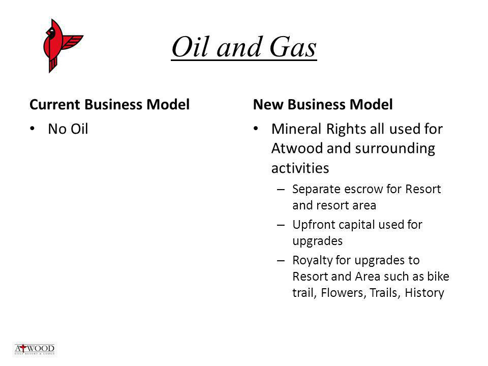 Oil and Gas Current Business Model No Oil New Business Model Mineral Rights all used for Atwood and surrounding activities – Separate escrow for Resort and resort area – Upfront capital used for upgrades – Royalty for upgrades to Resort and Area such as bike trail, Flowers, Trails, History