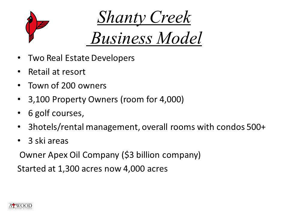 Shanty Creek Business Model Two Real Estate Developers Retail at resort Town of 200 owners 3,100 Property Owners (room for 4,000) 6 golf courses, 3hotels/rental management, overall rooms with condos 500+ 3 ski areas Owner Apex Oil Company ($3 billion company) Started at 1,300 acres now 4,000 acres