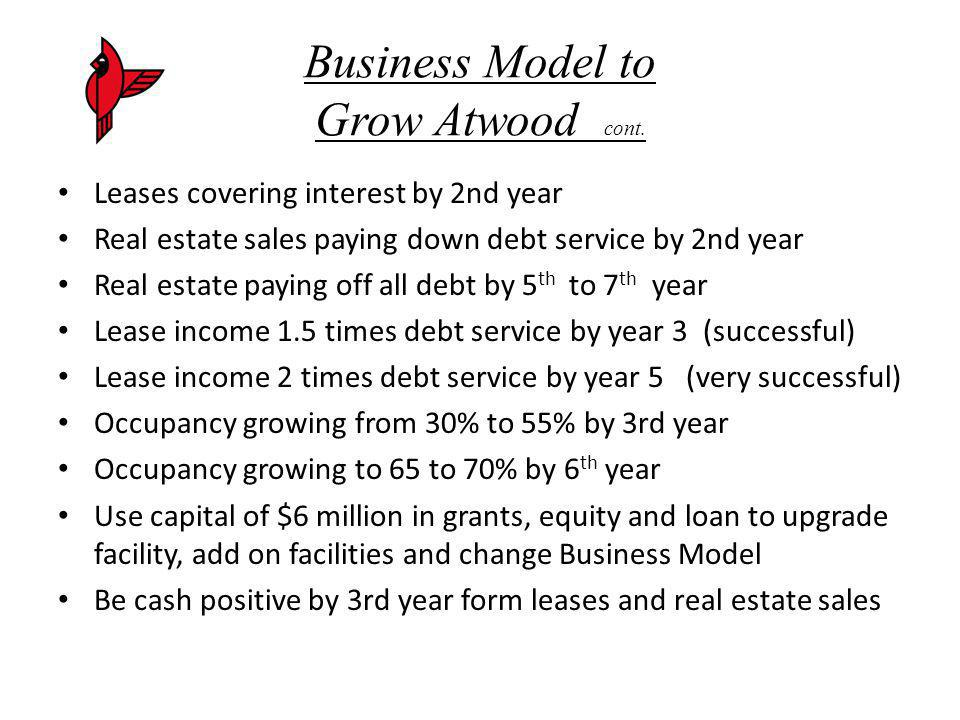 Business Model to Grow Atwood cont.