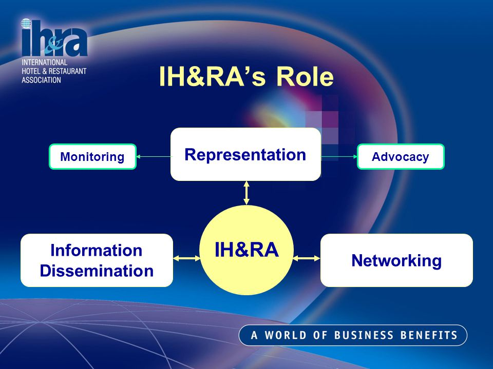 IH&RAs Role MonitoringAdvocacy Information Dissemination Networking IH&RA Representation