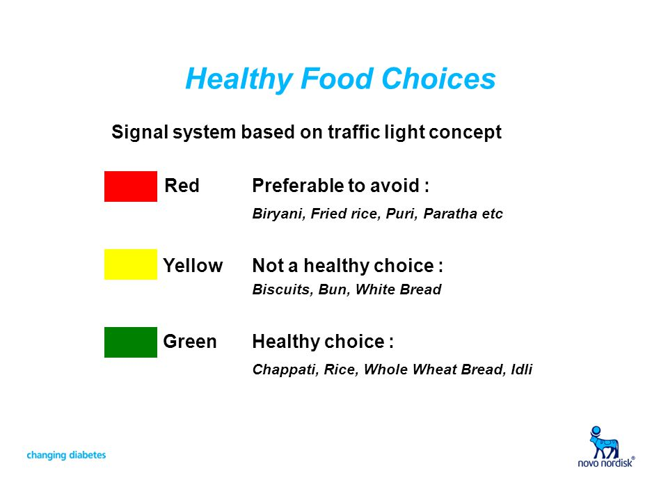 Signal system based on traffic light concept Red Preferable to avoid : Biryani, Fried rice, Puri, Paratha etc Yellow Not a healthy choice : Biscuits, Bun, White Bread GreenHealthy choice : Chappati, Rice, Whole Wheat Bread, Idli Healthy Food Choices