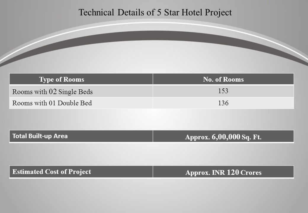 Technical Details of 5 Star Hotel Project Type of RoomsNo.