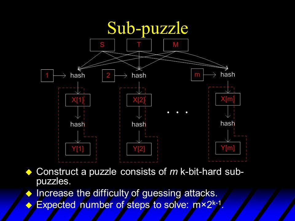 Sub-puzzle u Construct a puzzle consists of m k-bit-hard sub- puzzles.