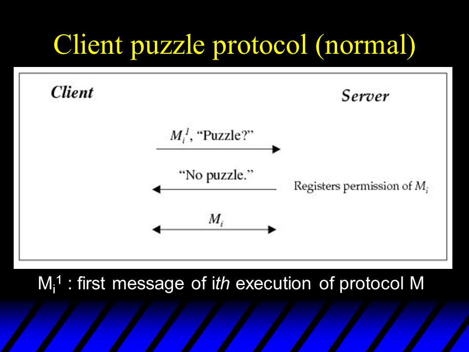 Client puzzle protocol (normal) M i 1 : first message of ith execution of protocol M
