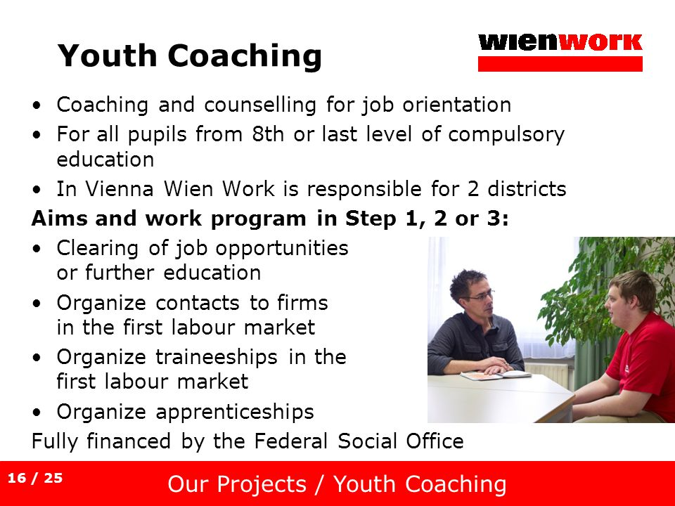 Youth Coaching Coaching and counselling for job orientation For all pupils from 8th or last level of compulsory education In Vienna Wien Work is responsible for 2 districts Aims and work program in Step 1, 2 or 3: Clearing of job opportunities or further education Organize contacts to firms in the first labour market Organize traineeships in the first labour market Organize apprenticeships Fully financed by the Federal Social Office Our Projects / Youth Coaching 16 / 25