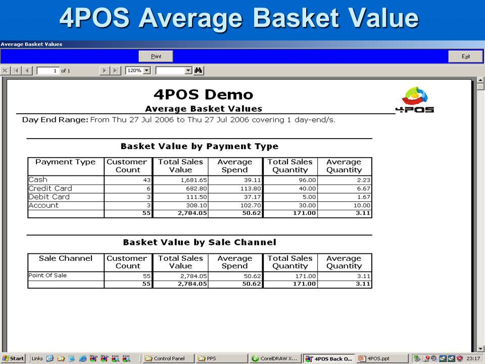4POS Average Basket Value