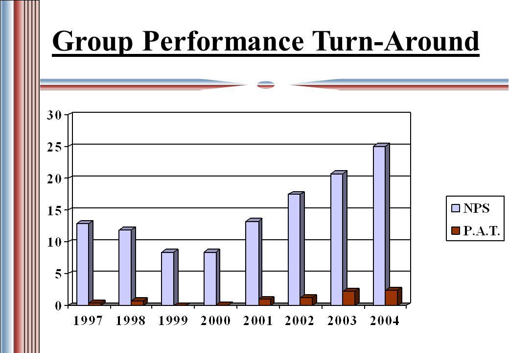 Group Performance Turn-Around