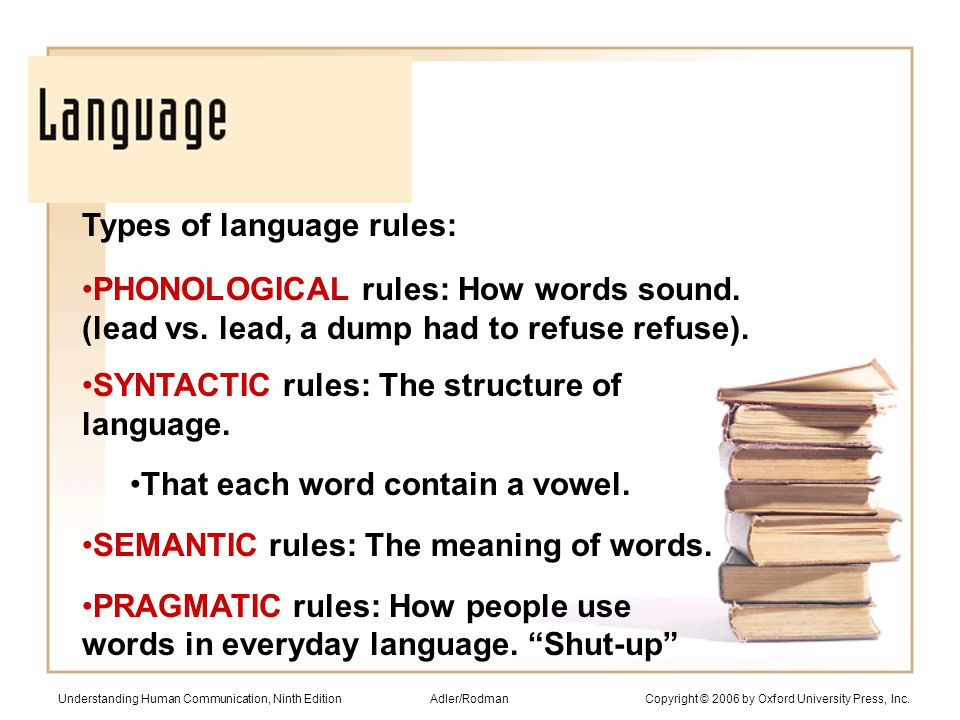 Types of language rules: PHONOLOGICAL rules: How words sound.