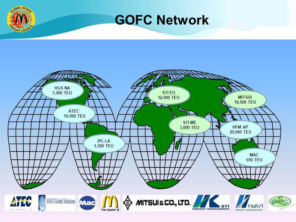 GOFC VOLUME FLOWS – 2007F HGS NA 7,000 TEU ATEC 10,000 TEU IPL LA 1,500 TEU STI EU 12,000 TEU STI ME 3,000 TEU MITSUI 18,500 TEU HFM AP 29,000 TEU MAC 650 TEU GOFC Network