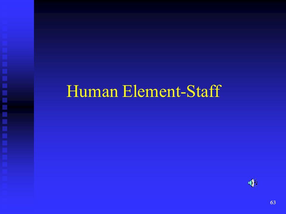 63 Human Element-Staff