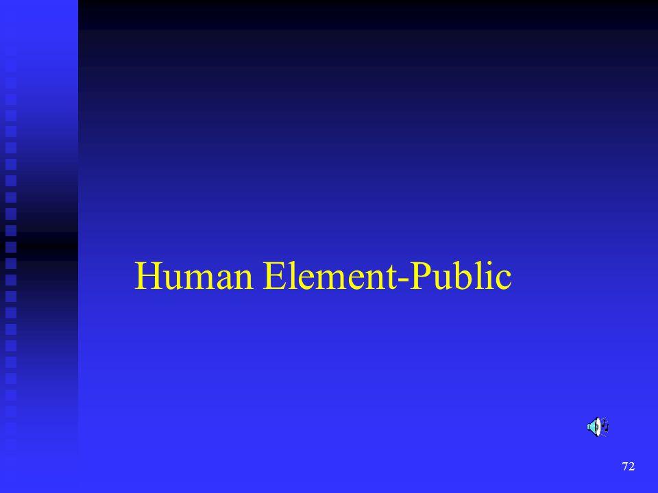 72 Human Element-Public