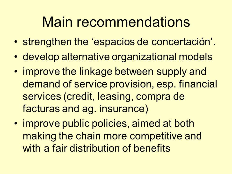 Main recommendations strengthen the espacios de concertación. develop alternative organizational models improve the linkage between supply and demand
