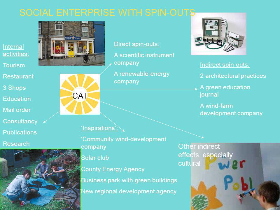 SOCIAL ENTERPRISE WITH SPIN-OUTS CAT Internal activities: Tourism Restaurant 3 Shops Education Mail order Consultancy Publications Research Direct spi