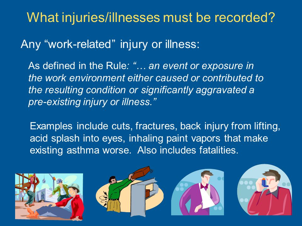 What injuries/illnesses must be recorded.