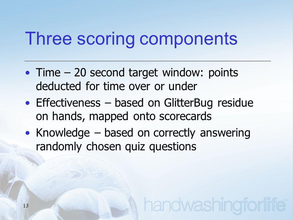 13 Three scoring components Time – 20 second target window: points deducted for time over or under Effectiveness – based on GlitterBug residue on hands, mapped onto scorecards Knowledge – based on correctly answering randomly chosen quiz questions