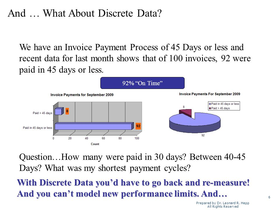 6 Prepared by Dr. Leonard R. Hepp All Rights Reserved And … What About Discrete Data? We have an Invoice Payment Process of 45 Days or less and recent
