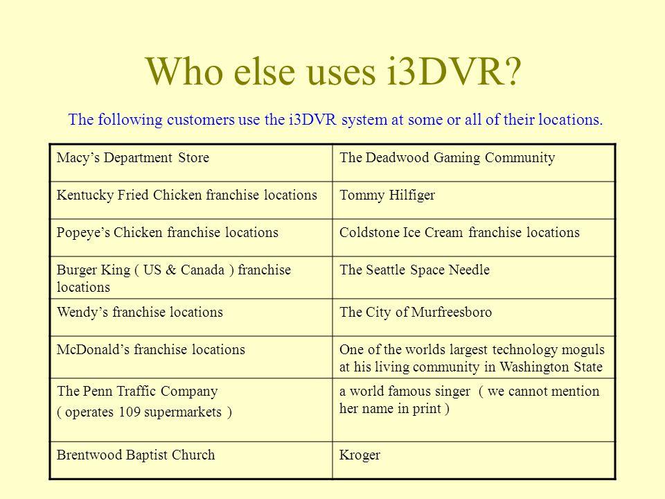 Who else uses i3DVR.