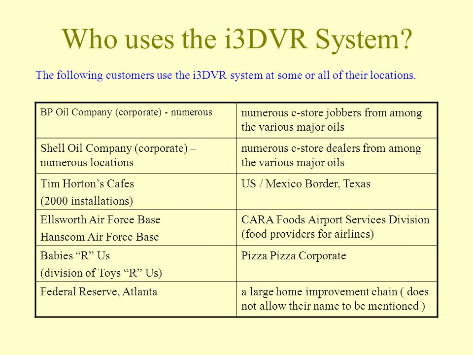 Who uses the i3DVR System.