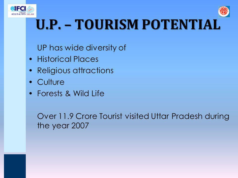 TRIVENI (SPV 4) Rahi Triveni Darshan, Allahabad Rahi Tourist Bungalow, Vindhayachal, Mirzapur Rahi Tourist Bungalow, Neemsar, Sitapur Rahi Tourist Bungalow, Ayodhya Rahi Tourist Bungalow, Munsiganj, Sultanpur Employees - 23