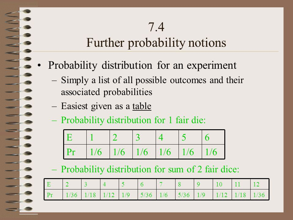 Probability distribution for an experiment –Simply a list of all possible outcomes and their associated probabilities –Easiest given as a table –Probability distribution for 1 fair die: –Probability distribution for sum of 2 fair dice: 1/6 4 2 Pr 6531E 1/36 12 5/36 6 1/6 7 5/36 8 1/9 9 1/12 10 1/12 4 1/36 2 1/181/91/18Pr 1153E 7.4 Further probability notions
