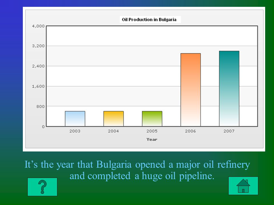 Answer to Column 3 $200 Its the year that Bulgaria opened a major oil refinery and completed a huge oil pipeline.