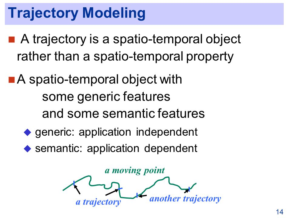 14 Trajectory Modeling A trajectory is a spatio-temporal object rather than a spatio-temporal property A spatio-temporal object with some generic features and some semantic features generic: application independent semantic: application dependent a moving point a trajectory another trajectory