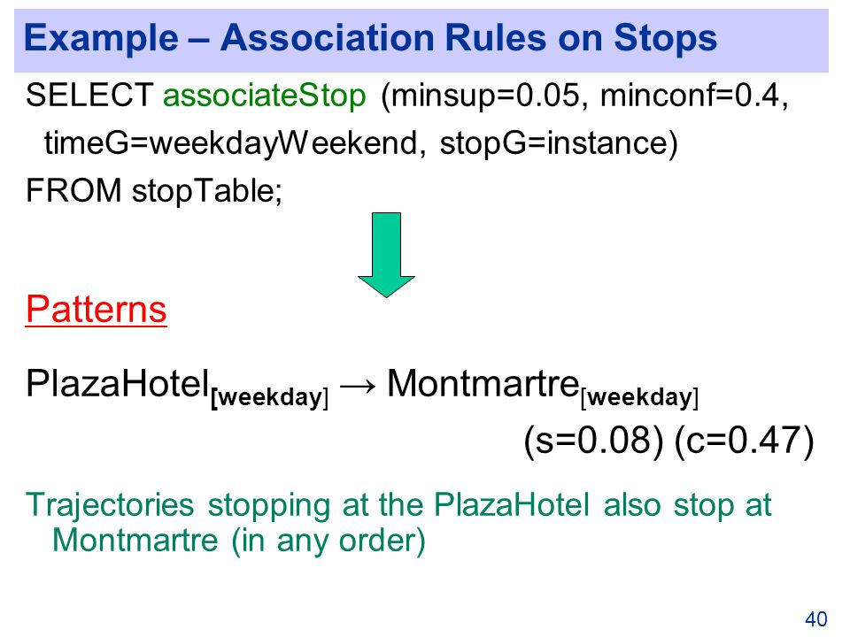 40 Example – Association Rules on Stops SELECT associateStop (minsup=0.05, minconf=0.4, timeG=weekdayWeekend, stopG=instance) FROM stopTable; Patterns PlazaHotel [weekday] Montmartre [weekday] (s=0.08) (c=0.47) Trajectories stopping at the PlazaHotel also stop at Montmartre (in any order)