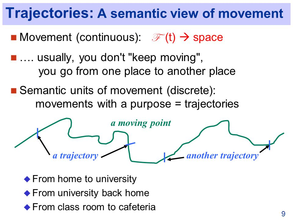 9 Trajectories: A semantic view of movement Movement (continuous): F (t) space ….
