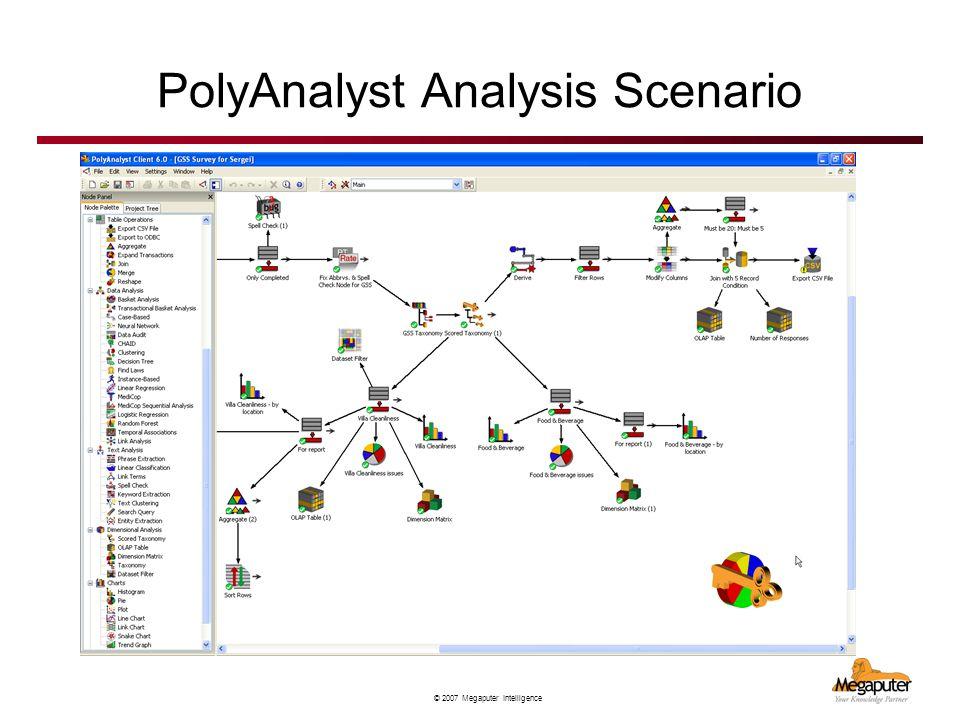 © 2007 Megaputer Intelligence PolyAnalyst Analysis Scenario