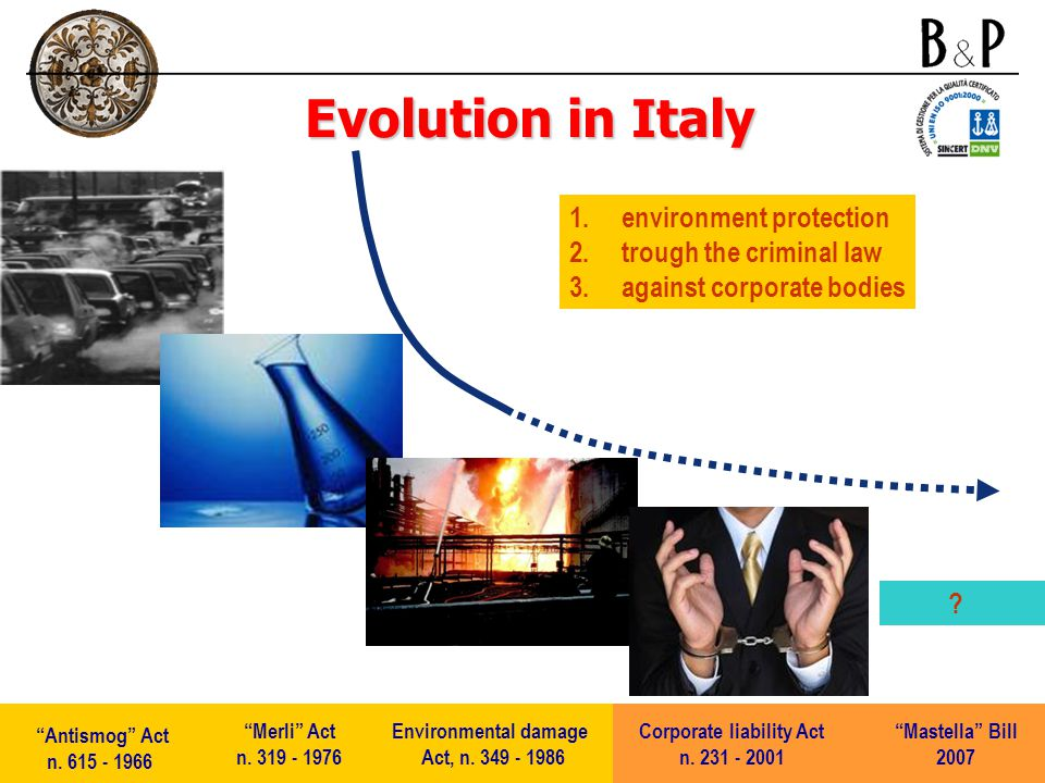 Evolution in Italy 1.environment protection 2.trough the criminal law 3.against corporate bodies .