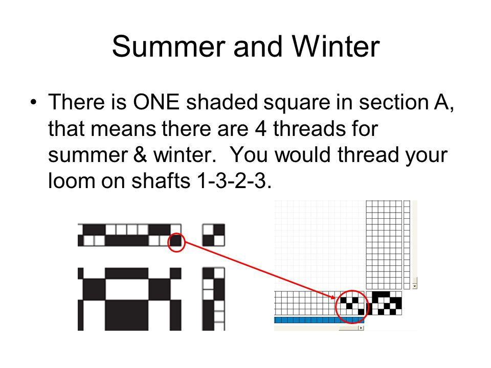 Summer and Winter There is ONE shaded square in section A, that means there are 4 threads for summer & winter. You would thread your loom on shafts 1-