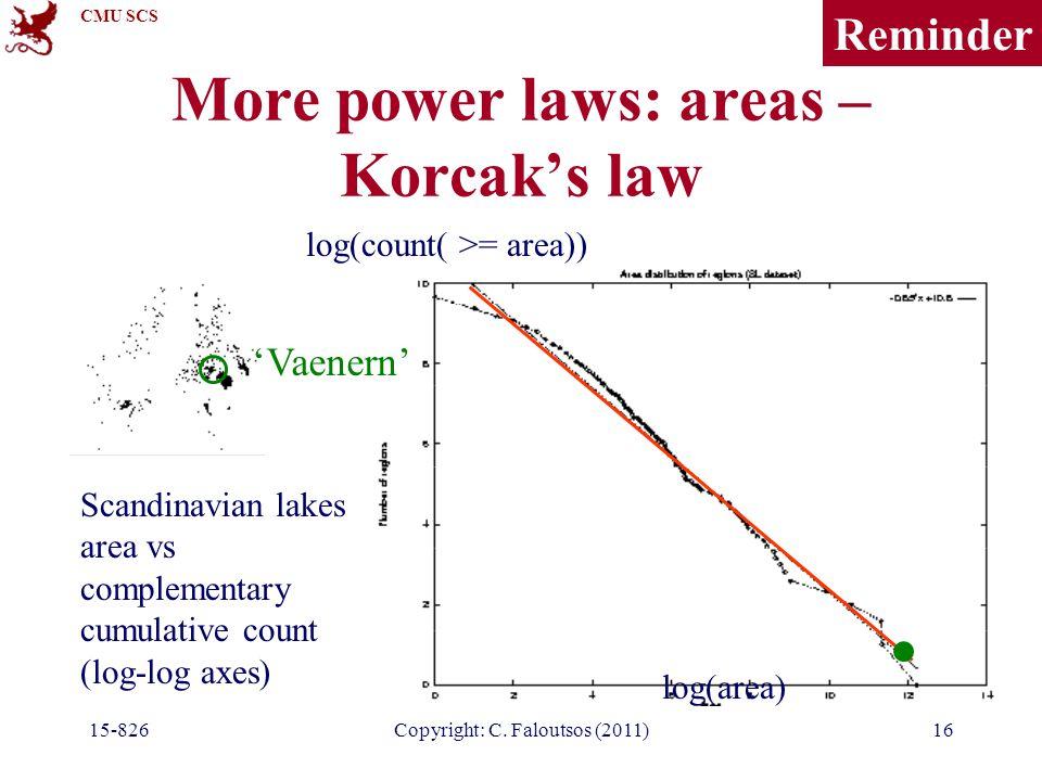 CMU SCS 15-826Copyright: C. Faloutsos (2011)16 More power laws: areas – Korcaks law Scandinavian lakes area vs complementary cumulative count (log-log