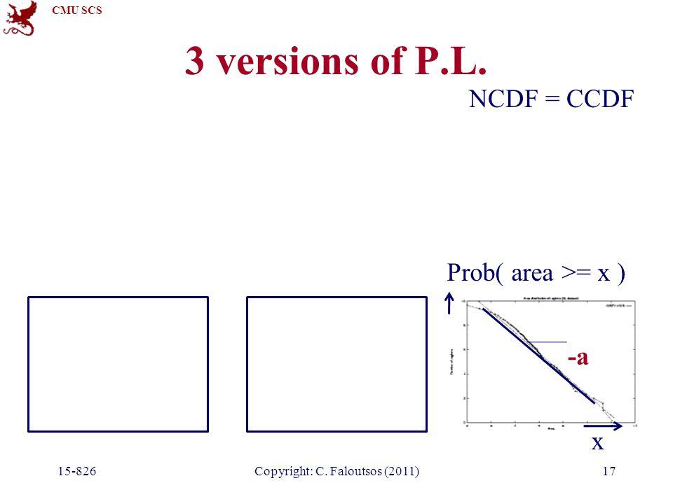 CMU SCS 3 versions of P.L. 15-826Copyright: C. Faloutsos (2011)17 NCDF = CCDF x Prob( area >= x ) -a