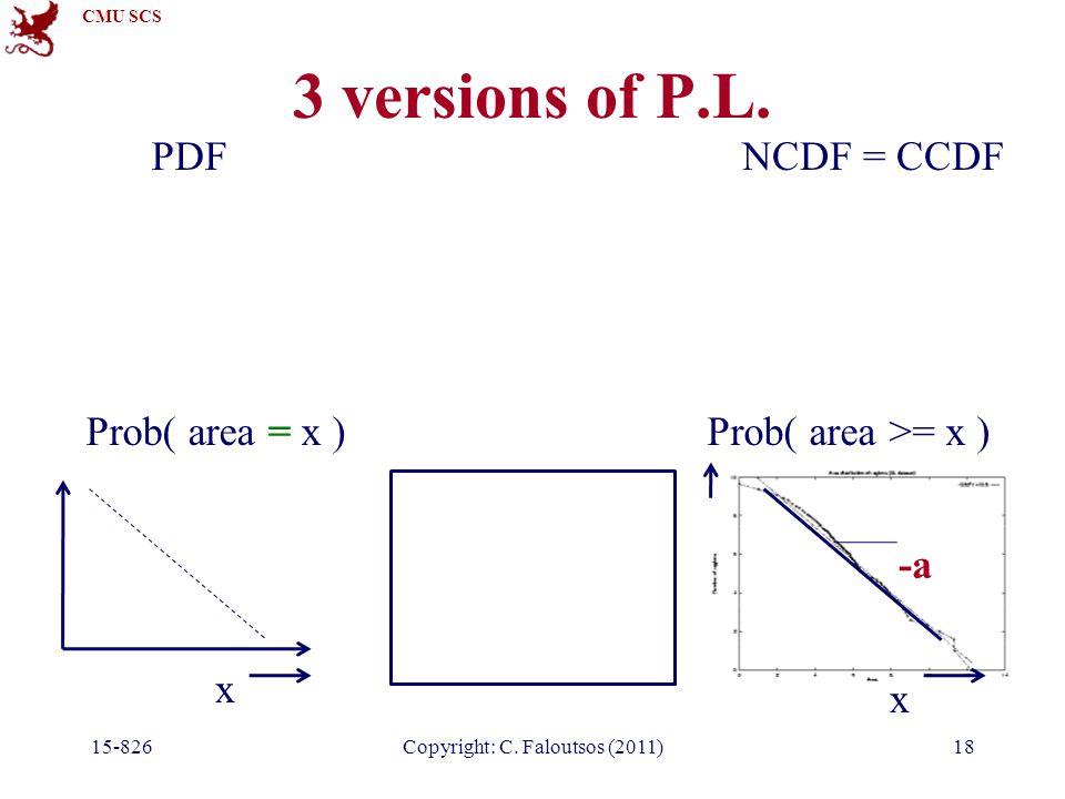 CMU SCS 3 versions of P.L. 15-826Copyright: C. Faloutsos (2011)18 NCDF = CCDF x Prob( area >= x ) -a PDF x Prob( area = x )