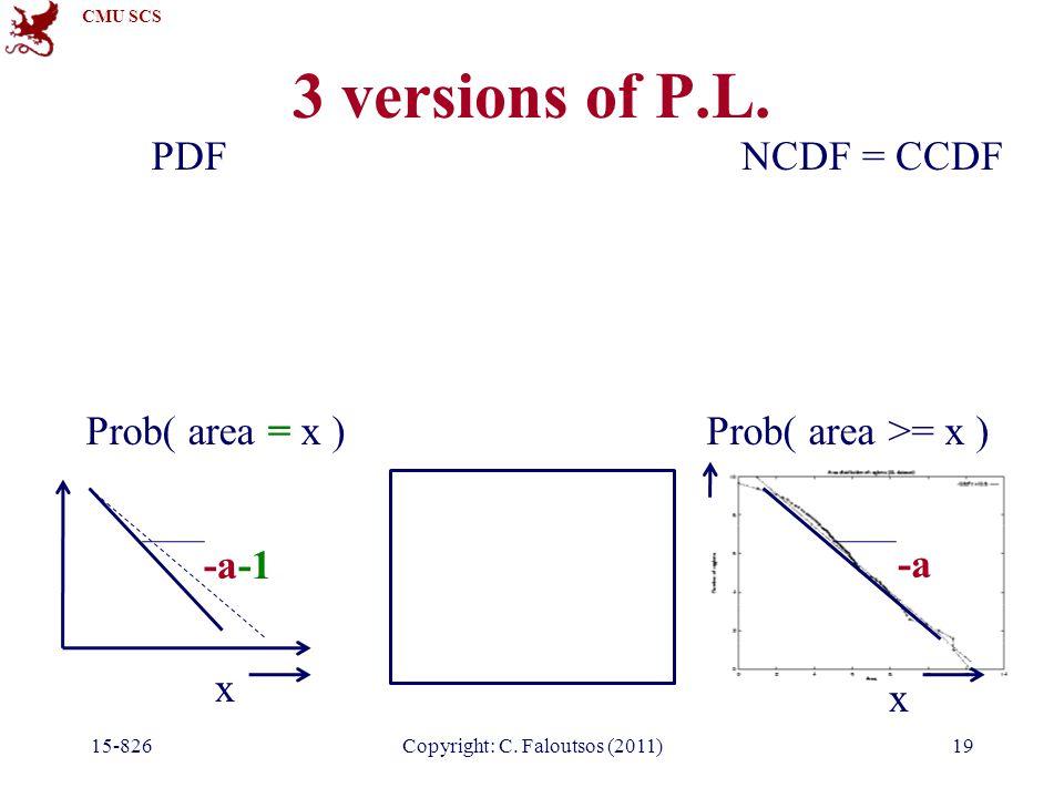 CMU SCS 3 versions of P.L. 15-826Copyright: C. Faloutsos (2011)19 NCDF = CCDF x Prob( area >= x ) -a PDF x Prob( area = x ) -a-1