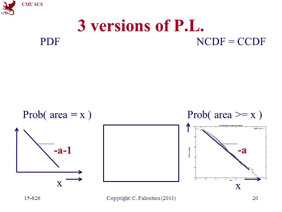 CMU SCS 3 versions of P.L. 15-826Copyright: C. Faloutsos (2011)20 NCDF = CCDF x Prob( area >= x ) -a PDF x Prob( area = x ) -a-1
