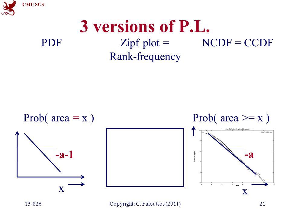 CMU SCS 3 versions of P.L. 15-826Copyright: C. Faloutsos (2011)21 NCDF = CCDF x Prob( area >= x ) -a PDF x Prob( area = x ) -a-1 Zipf plot = Rank-freq