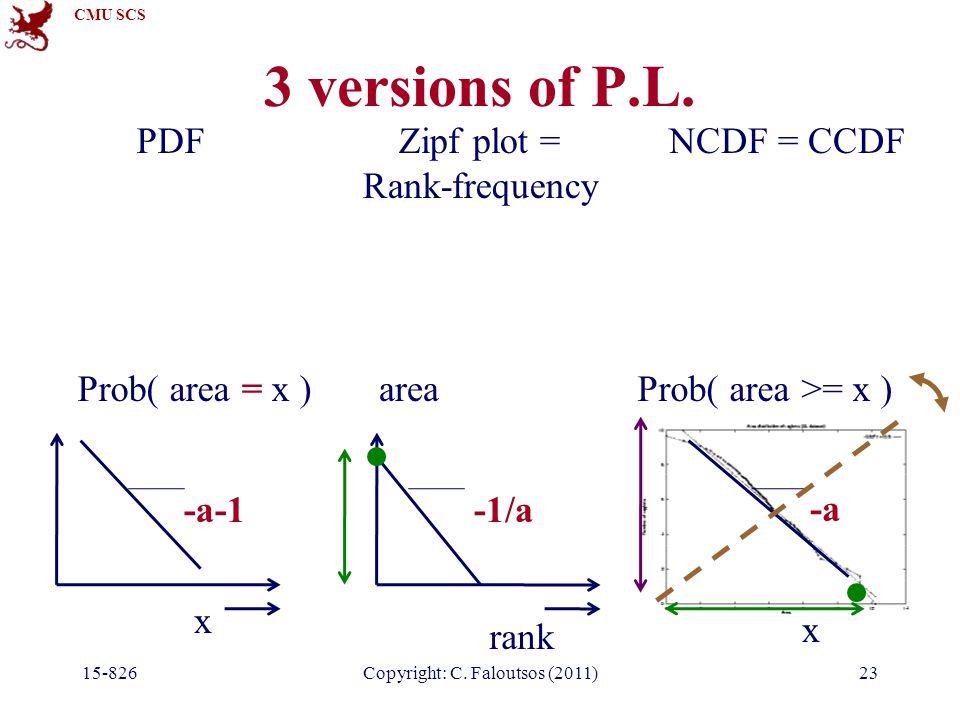 CMU SCS 3 versions of P.L. 15-826Copyright: C. Faloutsos (2011)23 NCDF = CCDF x Prob( area >= x ) -a PDF x Prob( area = x ) -a-1 Zipf plot = Rank-freq