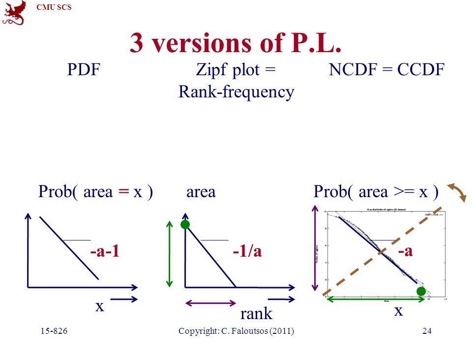 CMU SCS 3 versions of P.L. 15-826Copyright: C. Faloutsos (2011)24 NCDF = CCDF x Prob( area >= x ) -a PDF x Prob( area = x ) -a-1 Zipf plot = Rank-freq