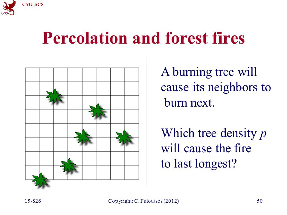 CMU SCS 15-826Copyright: C. Faloutsos (2012)50 Percolation and forest fires A burning tree will cause its neighbors to burn next. Which tree density p