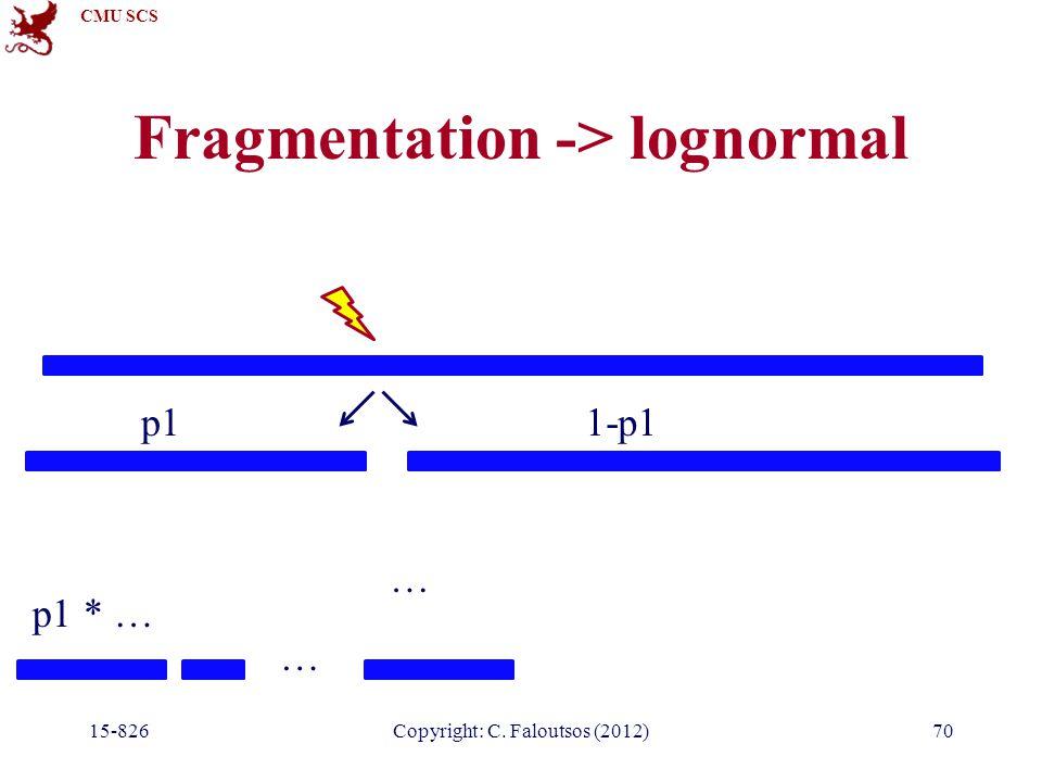 CMU SCS Fragmentation -> lognormal 15-826Copyright: C. Faloutsos (2012)70 … p11-p1 p1 * … …