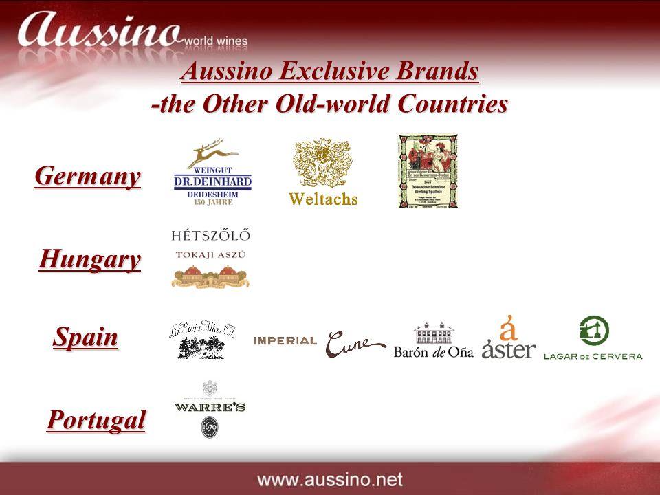 Aussino Exclusive Brands-Australia