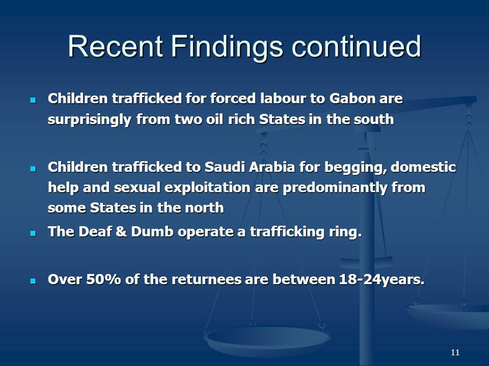 11 Recent Findings continued Children trafficked for forced labour to Gabon are surprisingly from two oil rich States in the south Children trafficked for forced labour to Gabon are surprisingly from two oil rich States in the south Children trafficked to Saudi Arabia for begging, domestic help and sexual exploitation are predominantly from some States in the north Children trafficked to Saudi Arabia for begging, domestic help and sexual exploitation are predominantly from some States in the north The Deaf & Dumb operate a trafficking ring.